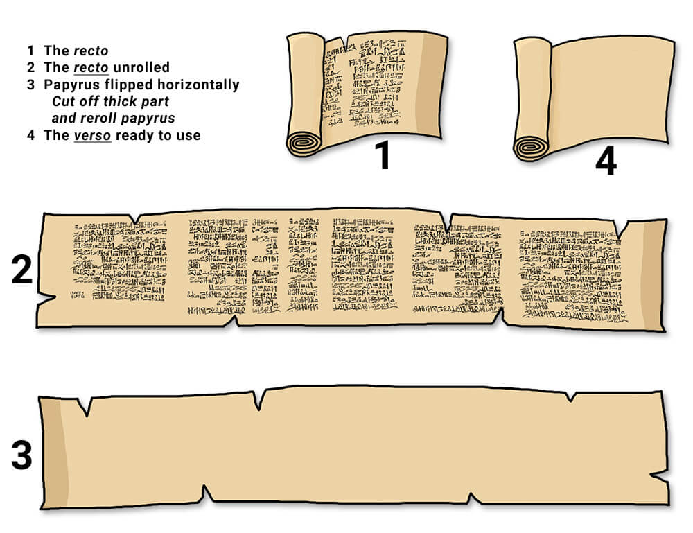 Figure 4: Preparing the papyrus for the king-list